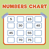 numbers-charts